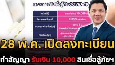 Photo of 28 พ.ค. เปิดลงทะเบียน ทำสัญญากู้ รับเงิน 10,000 บา ท สินเชื่อสู้ภัยฯ