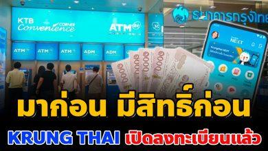 Photo of กรุงไทย Smart Money